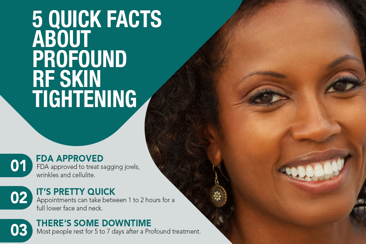 5 Quick Facts About Profound RF Skin Tightening [Infographic]